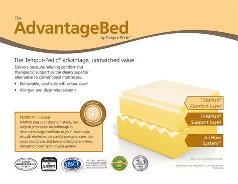 can you flip a tempurpedic mattress tempur pedic advantagebed bbt