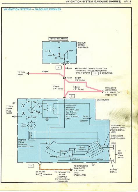 Pin Jerry Keller Body Diagram Map Wire