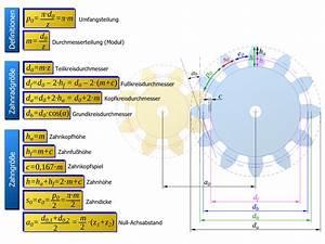 Zahnrad Modul Berechnen : zahngr en maschinenbau physik ~ Themetempest.com Abrechnung