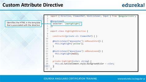 angular directive angular directives angular 2 custom directives angular tutorial