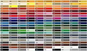 Ral 9016 Farbe : nuancier ral ~ Markanthonyermac.com Haus und Dekorationen