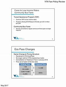 VTA Fare Policy Review Presentation