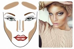 How to Contour Your Face to Look Younger - My Makeup Ideas