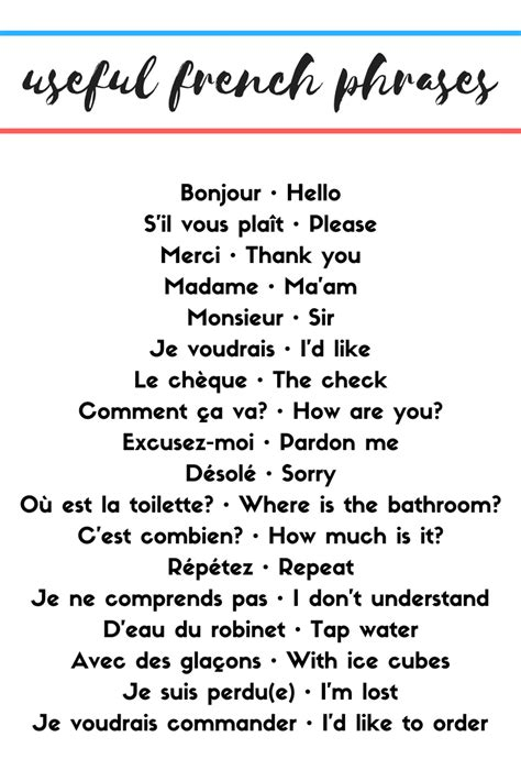 useful french phrases by round trip travel   Useful french ...
