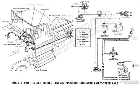 ford truck wiring diagrams fordificationinfo