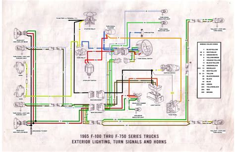 53 Ford F100 Wiring by 65 F100 Thru F750 Exterior Wiring Diagram Ford Truck