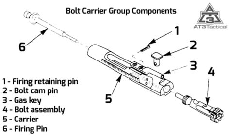 Ar 15 Assembly Diagram by Best Ar15 Bolt Carrier Groups Ar 15 Accessories At3