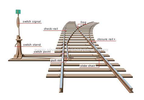 Train Tracks Pts Diagram Track Rails Switch Points