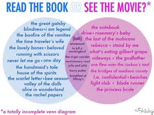 Holes Venn Diagram Movie Novel Comparison