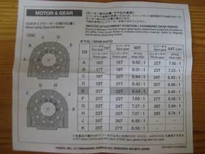 Tamiya 54500 Tt02 High Speed Gear Set Review