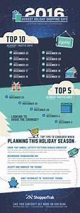 Top 10 Busiest Retail Shopping Days of 2016 | ShopperTrak