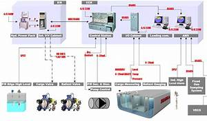 Arkay Electronics  U0026 Marine Systems Pvt  Ltd   U2013 Valve
