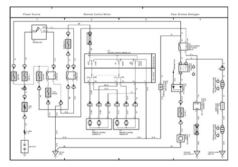 model fuse diagram toyota corolla wiring pictures