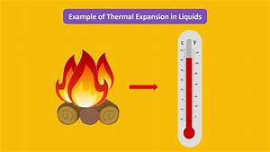 Thermal Expansion And Contraction Of Solids  Liquids And