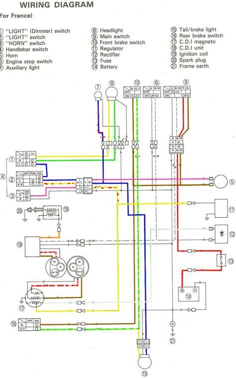 1983 kawasaki klt 200 wiring diagram wiring library