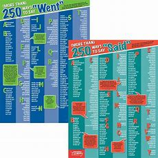 (more Than) 250 Ways To Say Said Poster, English Teacher's Discovery