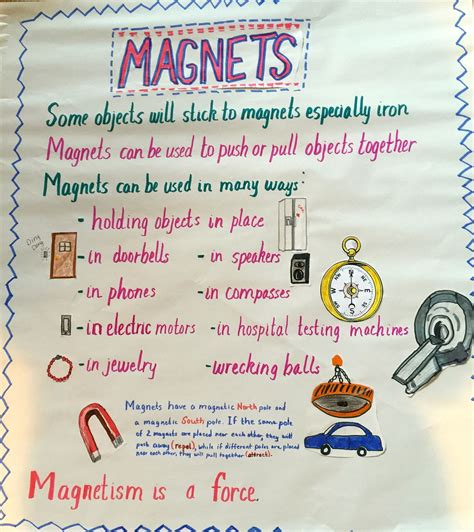 magnetswe  magnets   everyday lives anchor