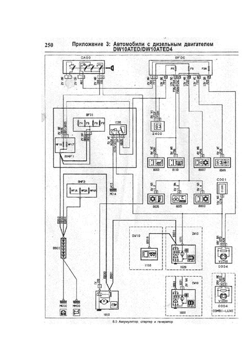 Peugeot Glow Relay Wiring Diagram by Diagram Wiring Diagram Peugeot Bipper Version Hd