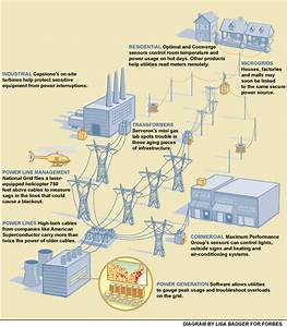 Power Line Diagram