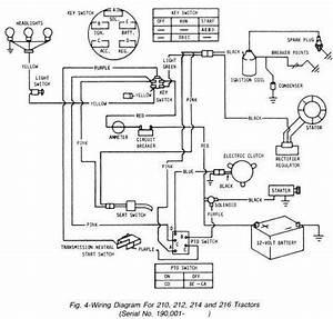 1992 jeep wrangler wiring schematic imageresizertoolcom for 2020 john deere parts diagrams moreover trane heat pump wiring diagram