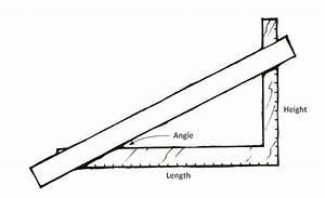Tips  U0026 Tricks  Angle Calculator Using A Straight Board And