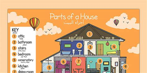 parts   house clipart clipground