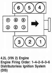 Ford Fusion Fuse Diagram Junction Box