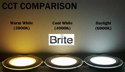 kitchen cabinets furniture brite gate t8 light 2f cool white 10w 4000k 1000lm