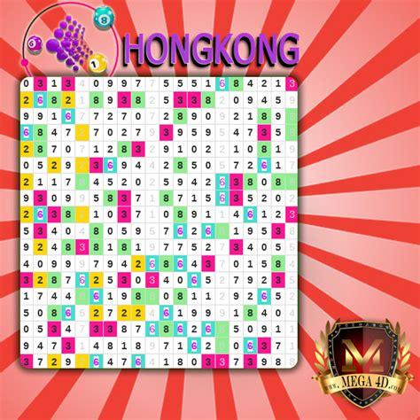 paito warna hongkong data keluaran warna hongkong
