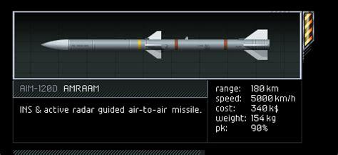 AIM-120D AMRAAM-probleme - Romania Military