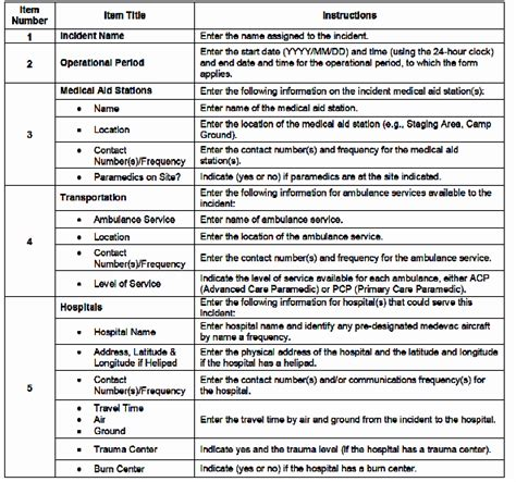 Emergency Response Protocol Template - Costumepartyrun