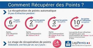 Mes Point Permis : r cup ration de points du permis de conduire legipermis ~ Maxctalentgroup.com Avis de Voitures