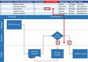 Create A Data Visualizer Diagram