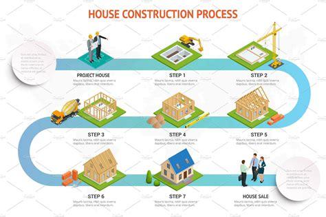 infographic construction   blockhouse house building