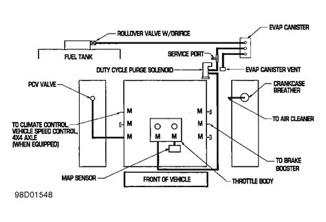 1999 Dodge Dakotum Vacuum Diagram by 1998 Dodge Durango Vacuum Diagram I Think That When I