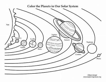Solar System Coloring Pages Planet Space Drawing