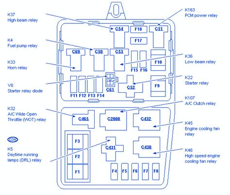 1985 Ford Ranger Fuse Box Location by Bmw E28 V6 1989 Fuse Box Block Circuit Breaker Diagram