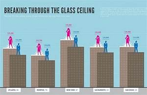How to Set Big Goals And Break Through The Glass Ceiling