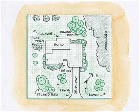 how to make a scale drawing of your garden how to make a
