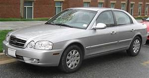 2006 Kia Optima EX V6 KIA Colors