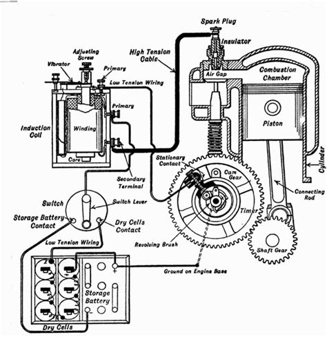 Photo Simple Vibrator Ignition System Showing The