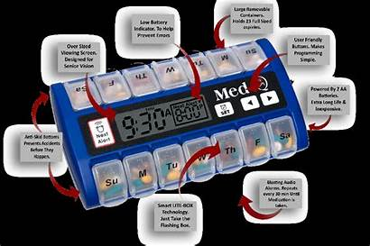 Pill Smart Alarms