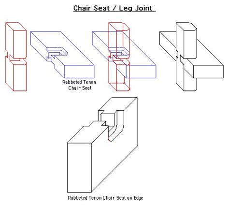 maloof rocking chair joints sam maloof rocking chair plans carpintero