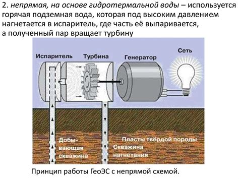 Энергия температурного градиента морской воды — Википедия