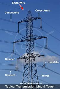 Basic Guide Transmission Overhead Lines Diagrams