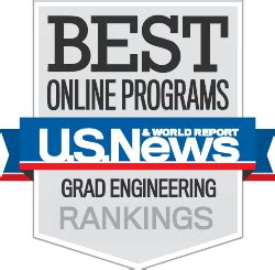 Online Engineering Graduate Programs  Us News. Banking And Finance Degree Eclipse This Week. Periodontal Plastic Surgery Clean Oil Spill. Management Training For New Managers. Masters Degree In Communications Online. Parents Wedding Anniversary Quotes. Restaurant Equipment Colorado. 401k Bankruptcy Protection Boston It Company. Bank Of America Small Business Phone Number