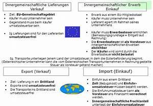 Rechnung Innergemeinschaftlicher Erwerb : eu staat innergemeinschaftlicher lieferung ppt ~ Themetempest.com Abrechnung