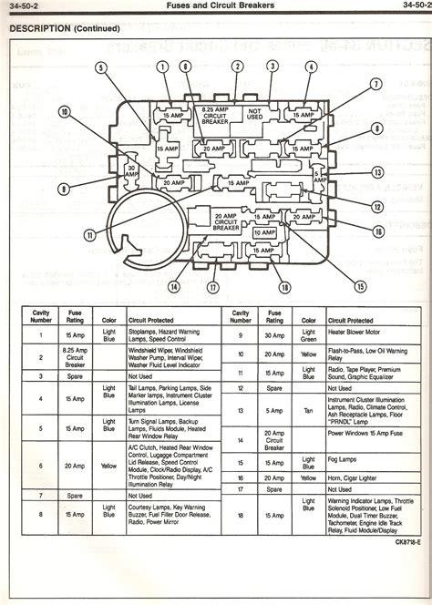 2002 Ford Ranger Fuse Block Diagram by 2002 Ford Ranger Fuse Box Diagram 2003 Ford Ranger Fuse