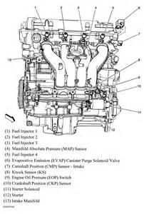 Awesome Isuzu Rodeo Repair Manual
