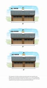 cupola sizing guidelines roof pitch guide cupolasdirect With cupola sizing guide